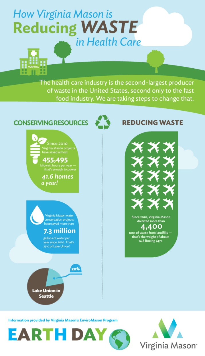 Earth-Day-Infographic_2016