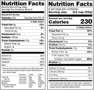New Food Nutrition Label